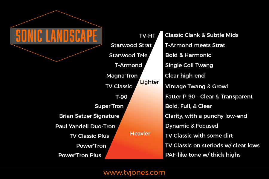 sonic-landscape-8